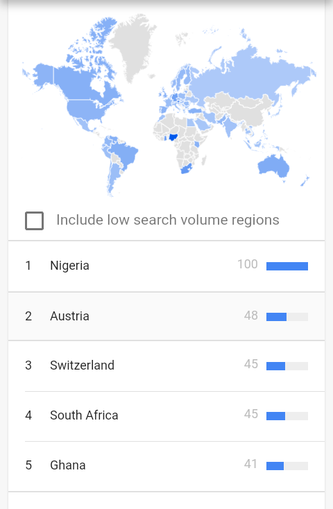 Africa tops Google trend search for bitcoin in May