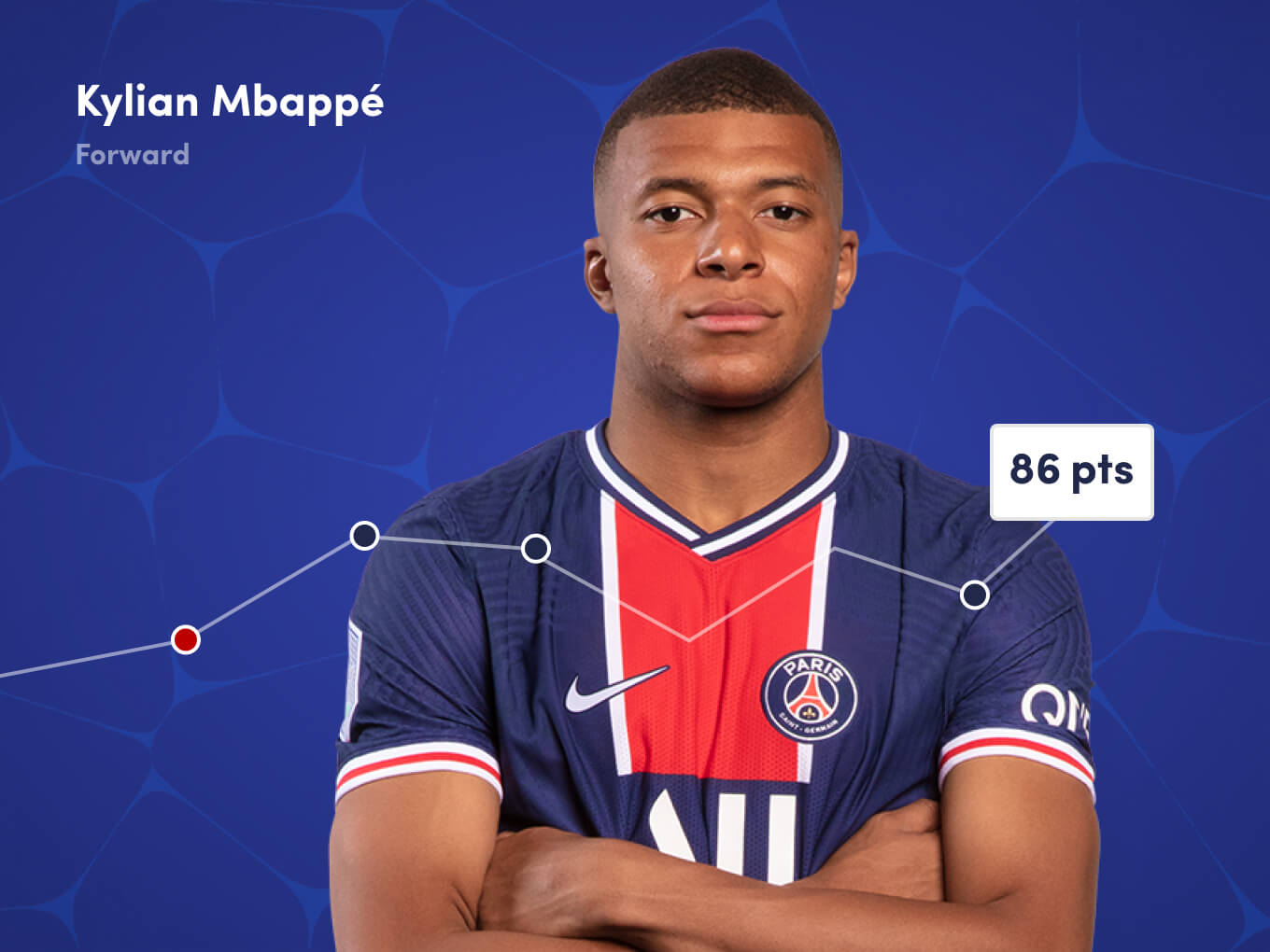Mbappe Blockchain-based digital collectible card on Sorare
