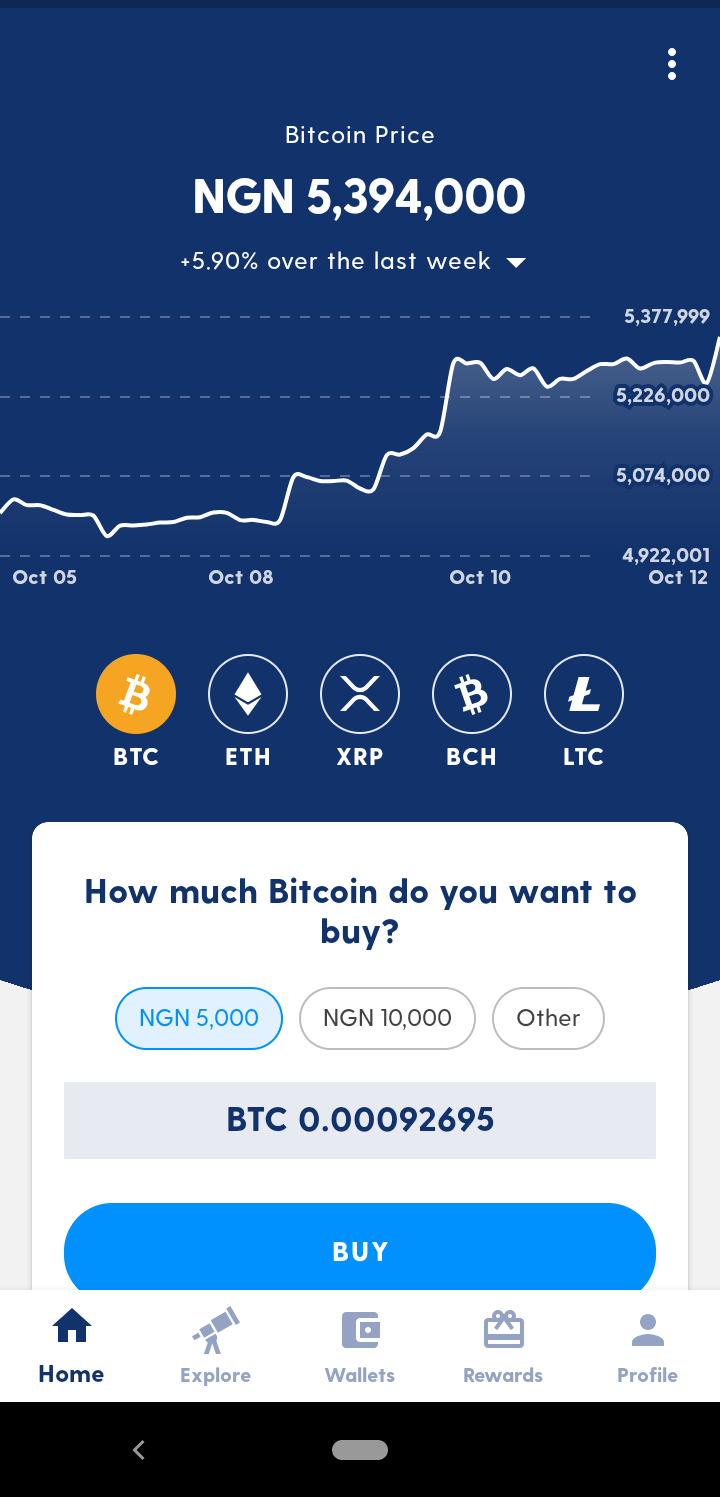Bitcoin price in Naira on luno